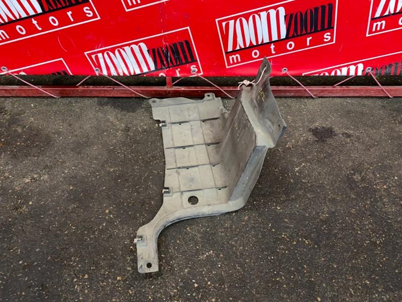 Защита двс Honda Insight ZE2 LDA 2009 правая