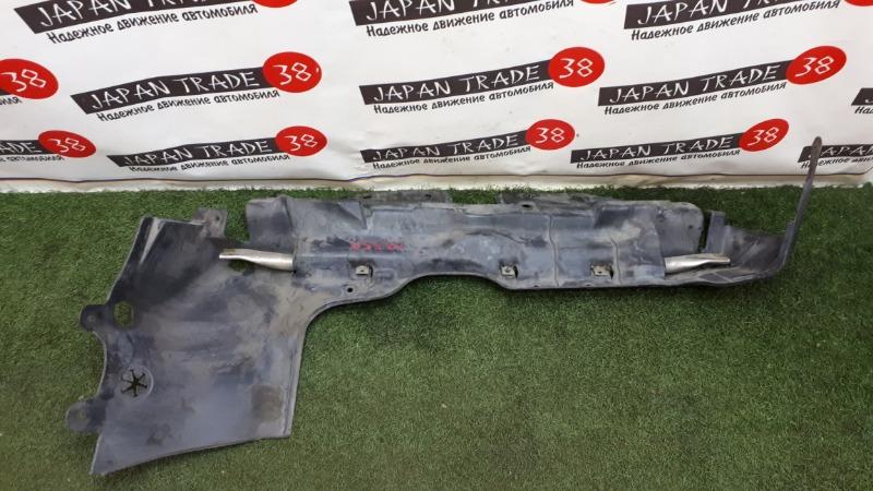 Защита двигателя Honda Cr-V RD1