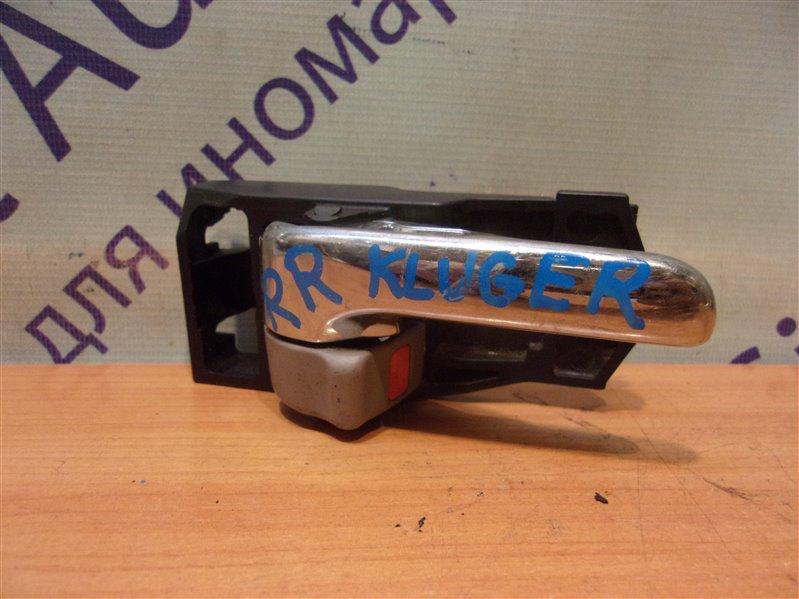 Ручка двери внутренняя Toyota Kluger MCU20 задняя правая