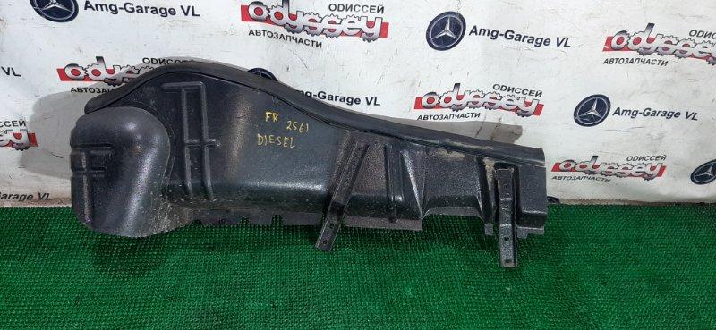 Защита двигателя Nissan Nissan Diesel CM87F FE6 1990 передняя правая