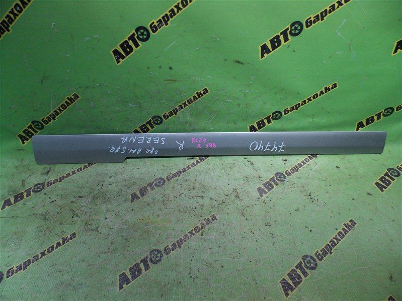 Заглушка полоза сдвижной двери Nissan Serena RC24 QR25(DE) 2002 правая