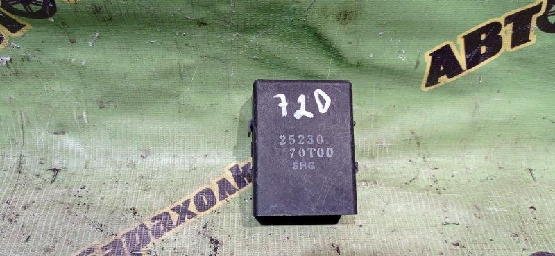 Электронный блок Nissan Laurel HC34 RB20E 1995