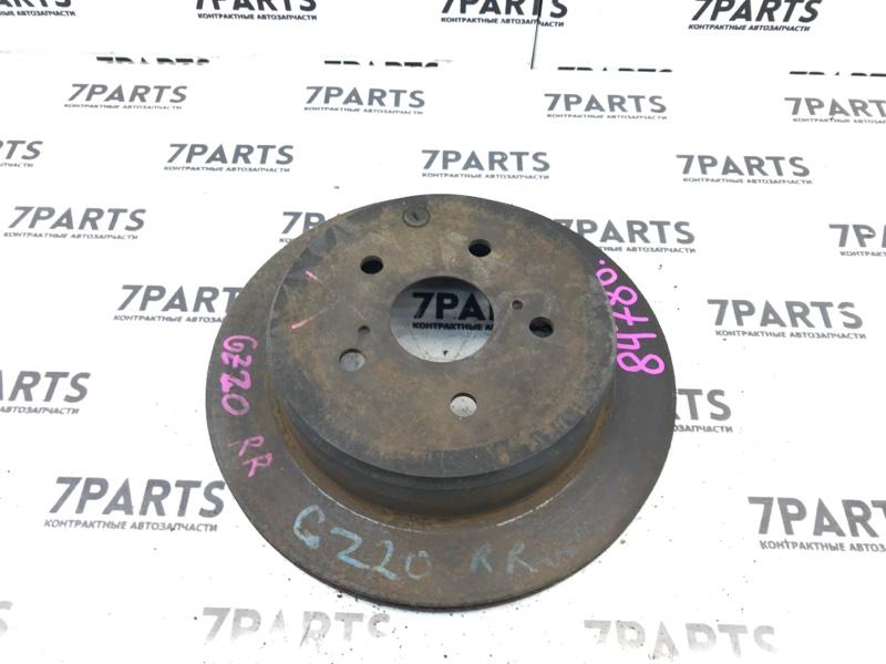Тормозной диск Toyota Soarer GZ20 задний правый