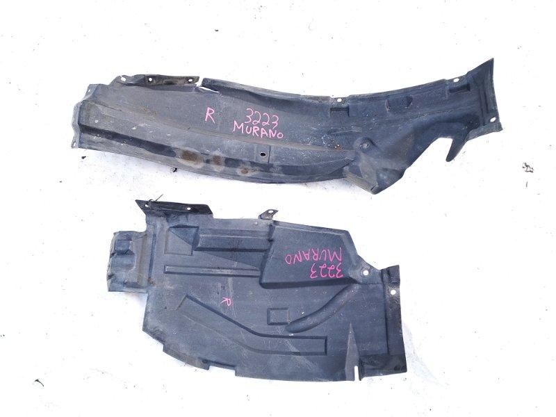 Подкрылок Nissan Murano PNZ50 QR25DE передний правый