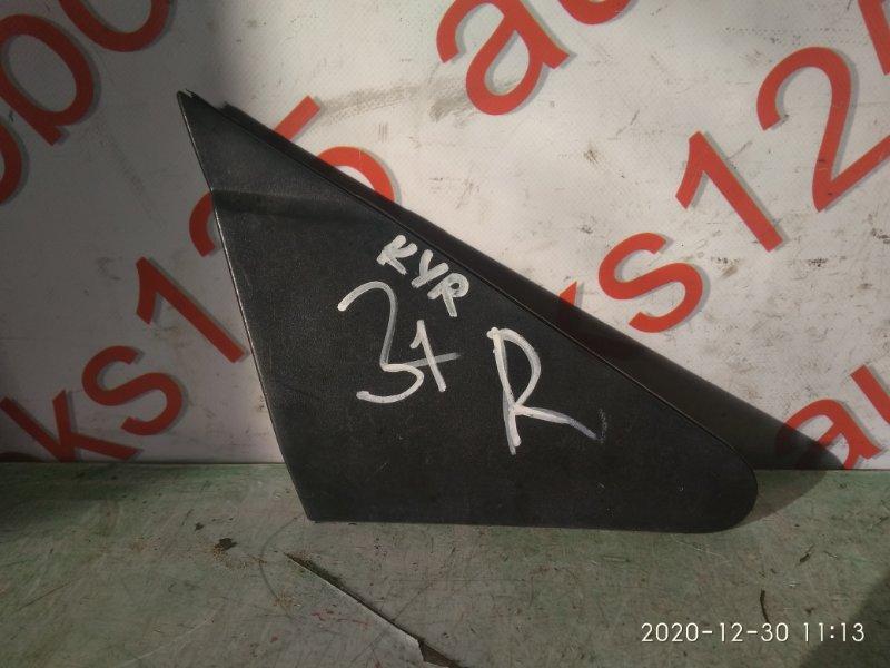 Накладка на крыло Ssangyong Kyron DJ D20DT (664) 2010 передняя правая