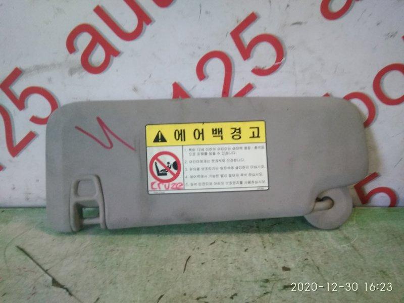 Козырек солнцезащитный Chevrolet Cruze J300 F18D4 2010 правый