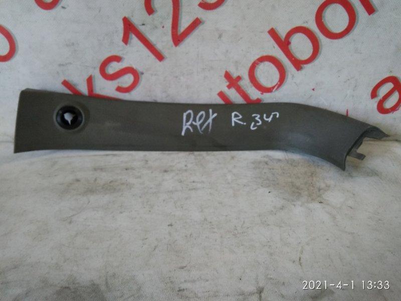 Обшивка двери багажника Ssangyong Rexton 2004 правая
