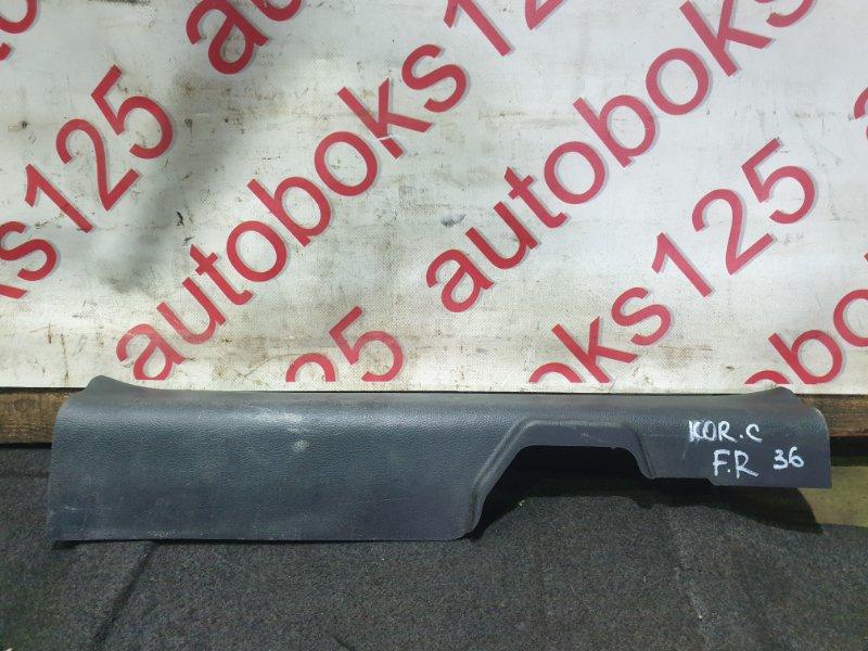 Накладка на порог Ssangyong Actyon CK D20DTF(671950) 2012 передняя правая