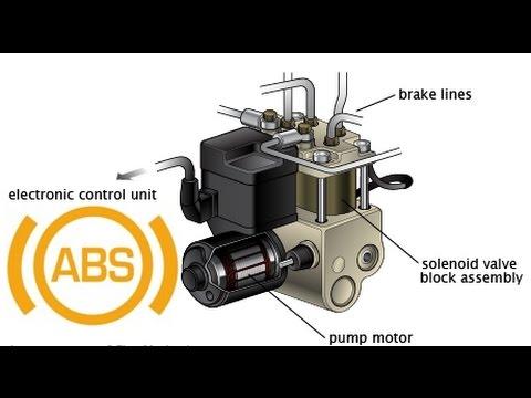 Блок управления abs Honda Accord CF7