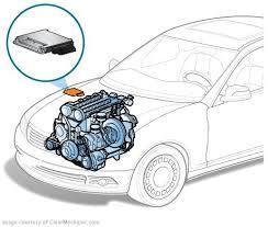 Блок управления двигателем Toyota Gaia ACM10 1AZFSE