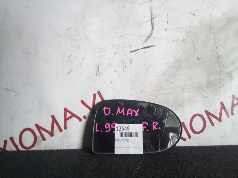 Зеркало-полотно Daihatsu Max L950S правое