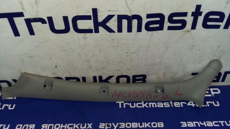 Пластик панели кабины Mitsubishi Canter левый