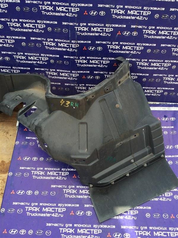 Крыло Mitsubishi Canter FE82DE 4M50 2006 правое