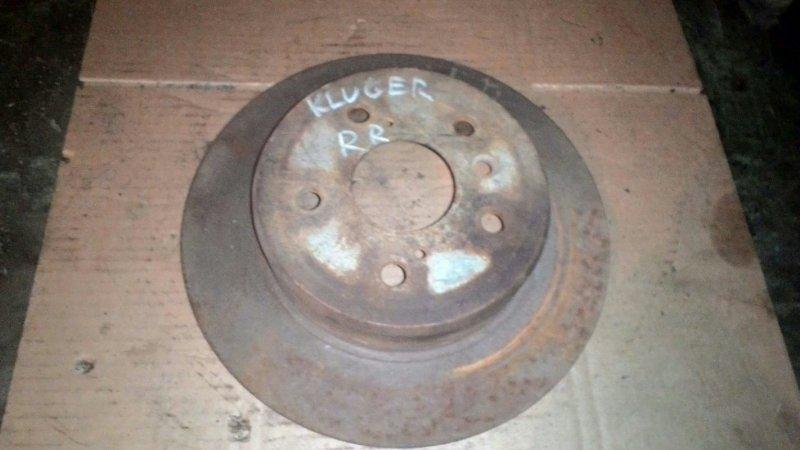 Тормозной диск Toyota Cluger задний