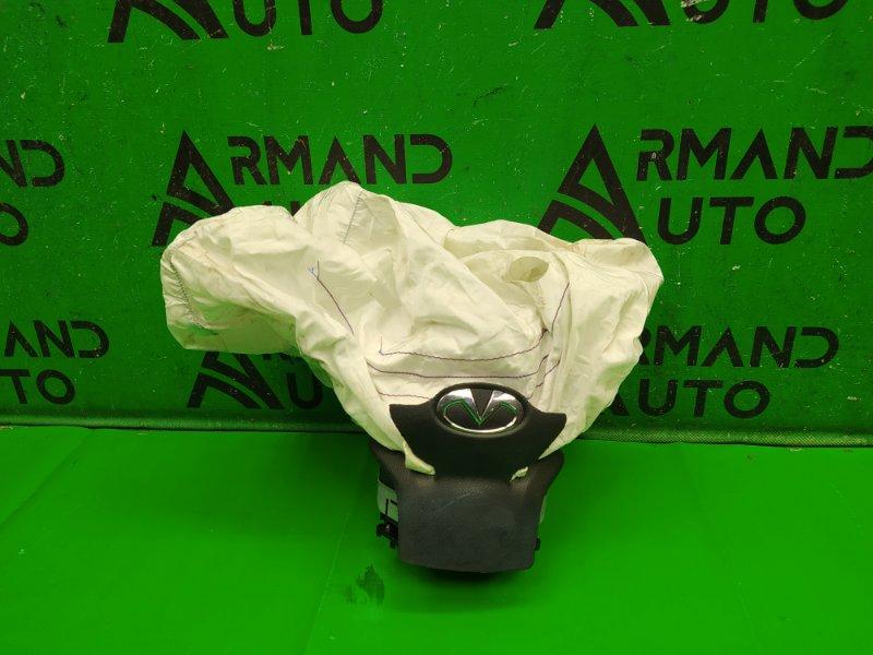 Подушка безопасности ( airbag ) в руль Infiniti G V36 2007 (б/у)