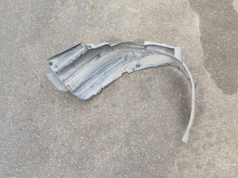 Подкрылок Honda Airwave GJ1 передний правый (б/у)