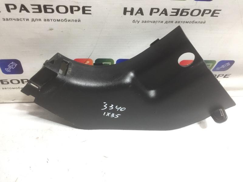 Накладка на порог внутренняя Hyundai Ix 35 левая (б/у)