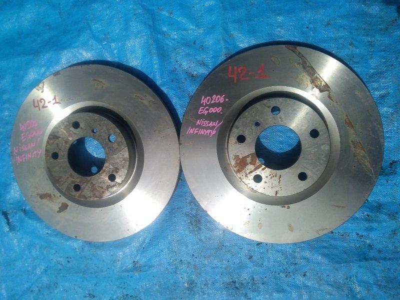 Тормозной диск Nissan Murano 40206-EG000 (б/у)
