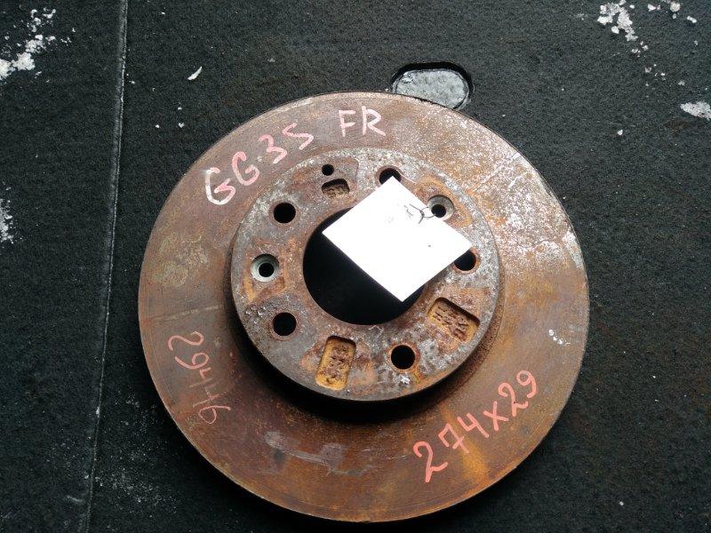 Тормозной диск Mazda Atenza GG3S передний (б/у)