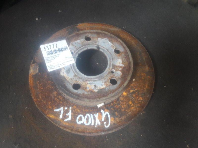Тормозной диск Toyota Mark2 GX100 передний (б/у)