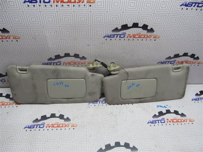 Козырек солнцезащитный Mazda Atenza GG3S L3-VE