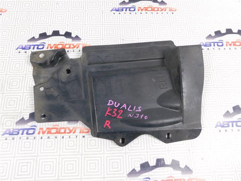 Защита двигателя Nissan Qashqai NJ10 MR20 правая