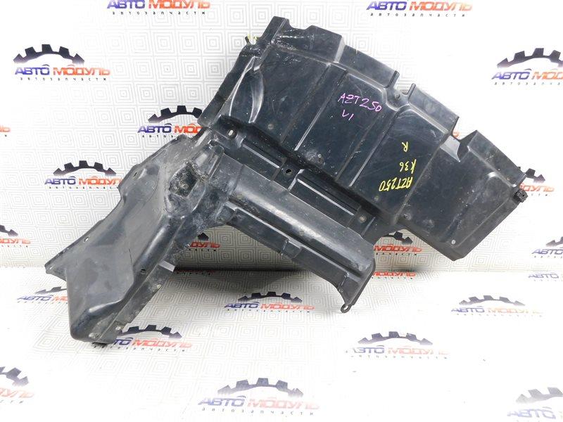 Защита двигателя Toyota Avensis AZT250-0014000 1AZ-FSE 2004 передняя правая