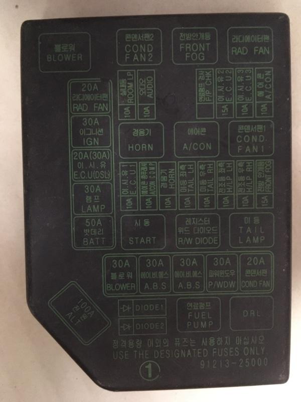 Крышка блока предохранителей Hyundai Accent LC2 G4EC-G 1999 передняя (б/у)