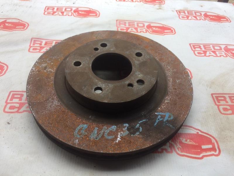 Тормозной диск Nissan Laurel GNC35 передний (б/у)
