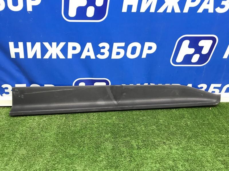 Накладка двери Hyundai Creta передняя правая (б/у)