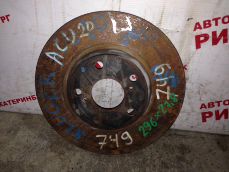 Диск тормозной Toyota Kluger ACU20 передний