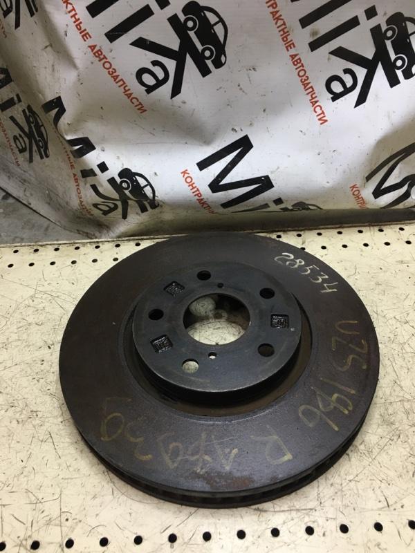 Тормозной диск Toyota Crown UZS186 передний правый (б/у)