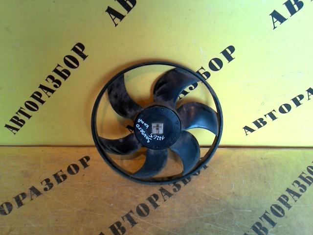 Вентилятор радиатора Renault Sandero 2009-2014
