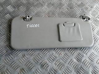 Козырек солнцезащитный Vortex Tingo 2011